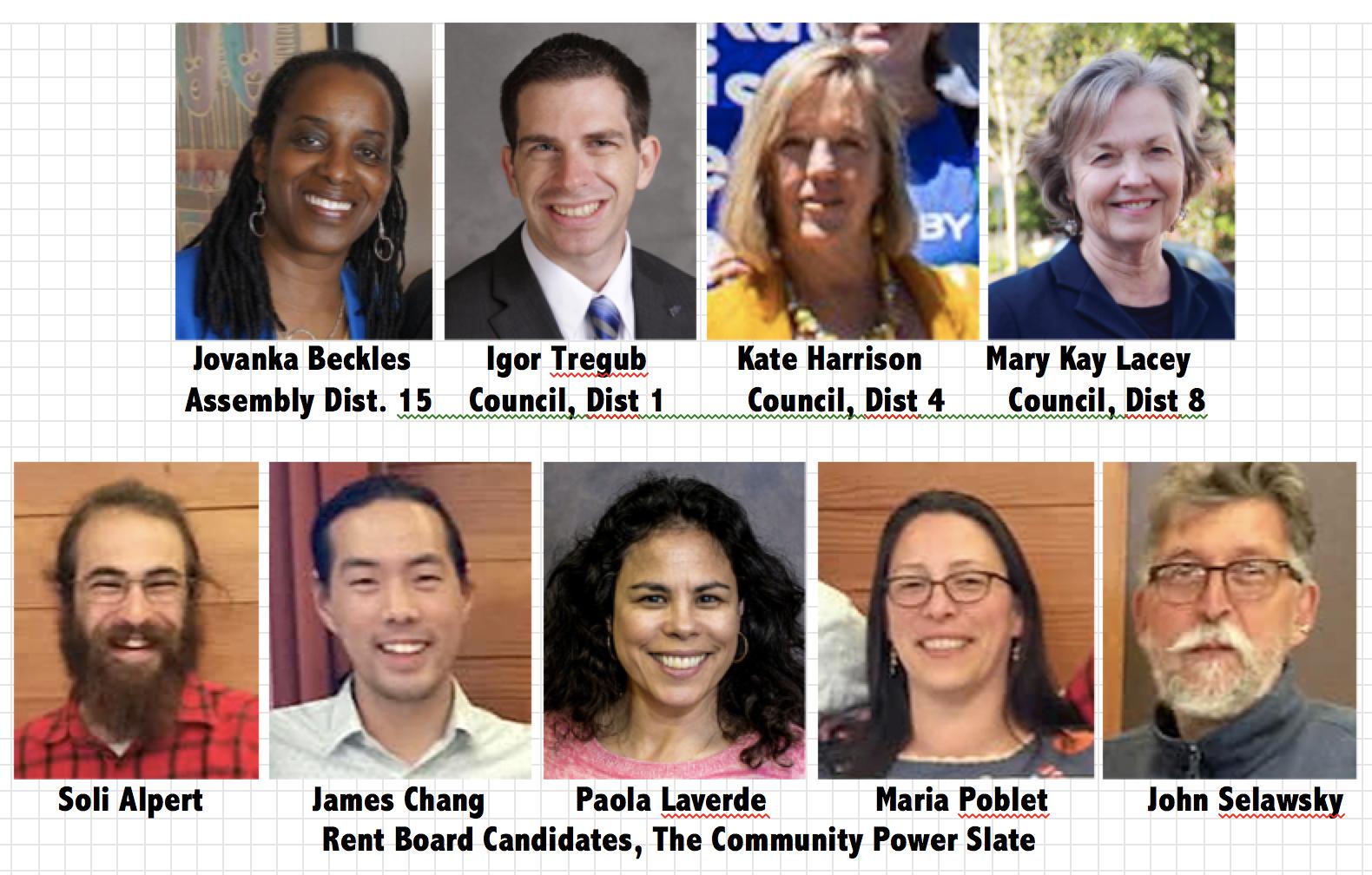 Endorsed Candidates